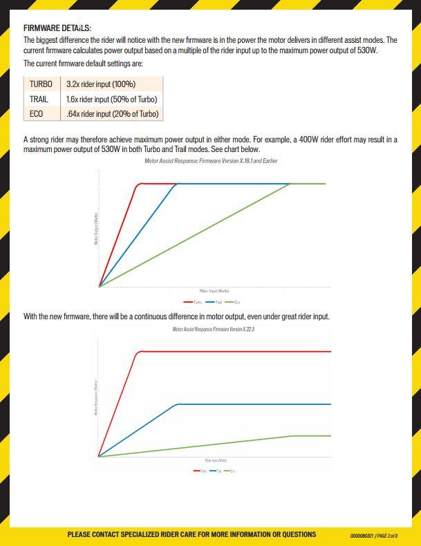 2017-06-20 19_28_21-TechnicalBulletin_Levo_Batterie_FWUpdate_German.pdf